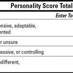 Identifying Your Dog's Individuality